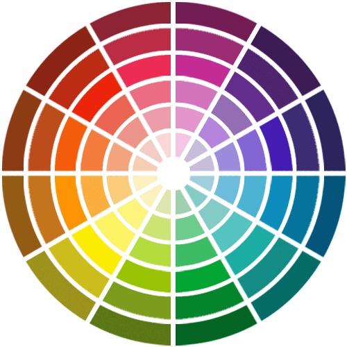 Harmonie de couleurs et de styles pour une quilibre d coration de la chambre for Peinture harmonie des couleurs